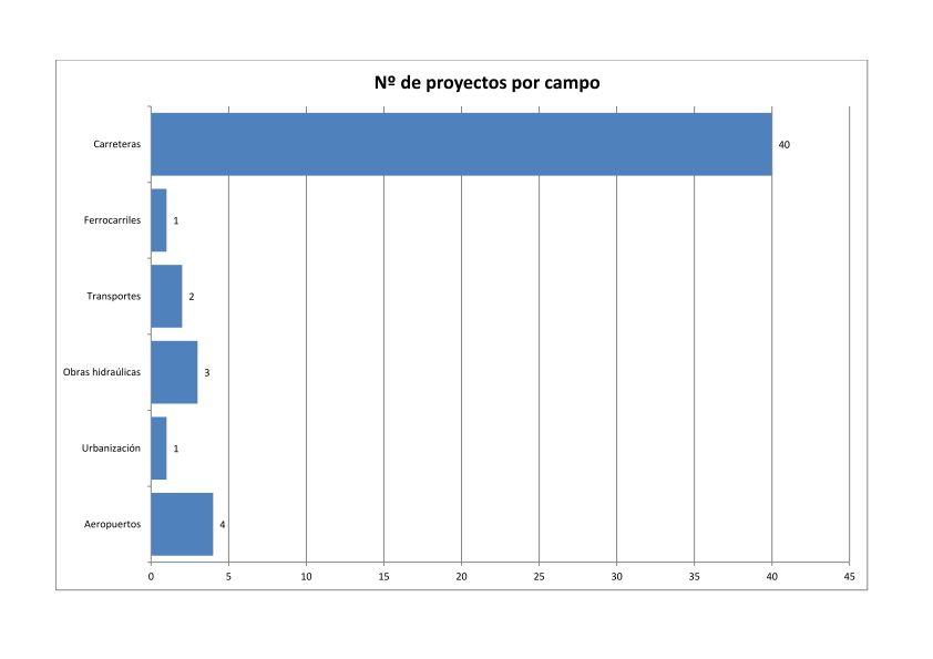 Gráfico2_page_001